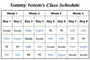 Tommy Totem Class Schedule